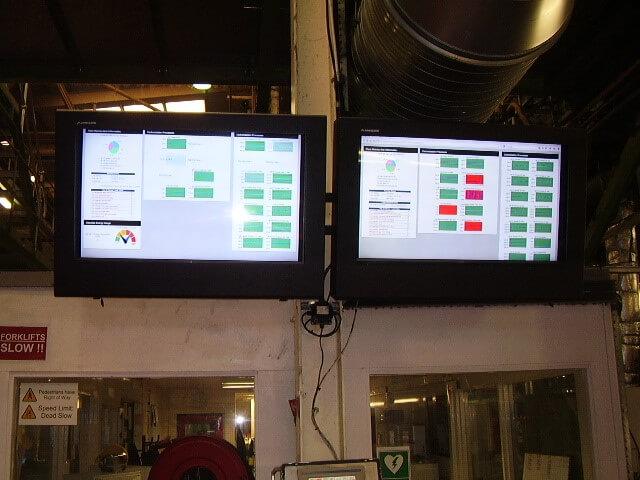 señalización digital para mostrar los KPI
